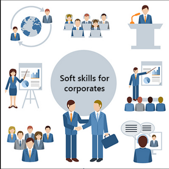 Business Soft Skills and Communication